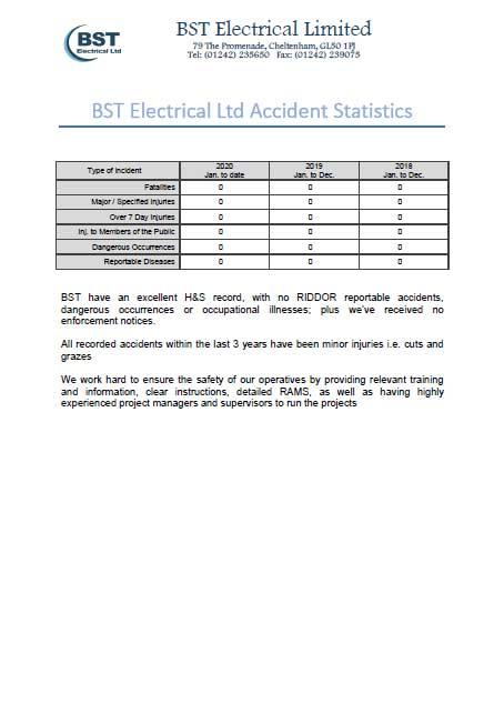 Accident-Statistics-2020